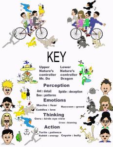 KeyKids